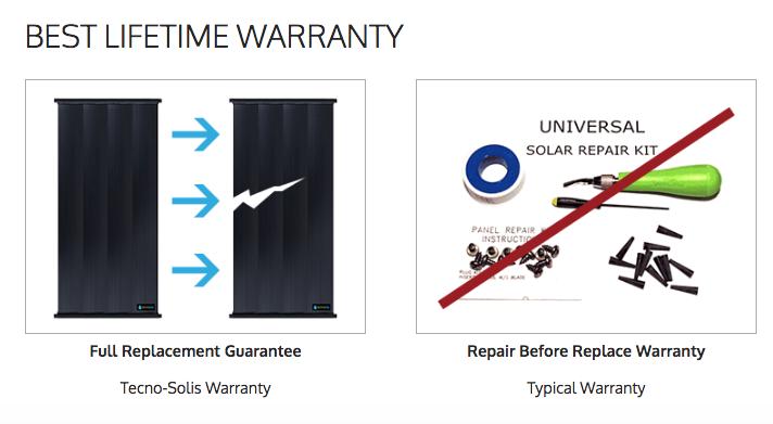 Best Solar pool heater Panels Warranty
